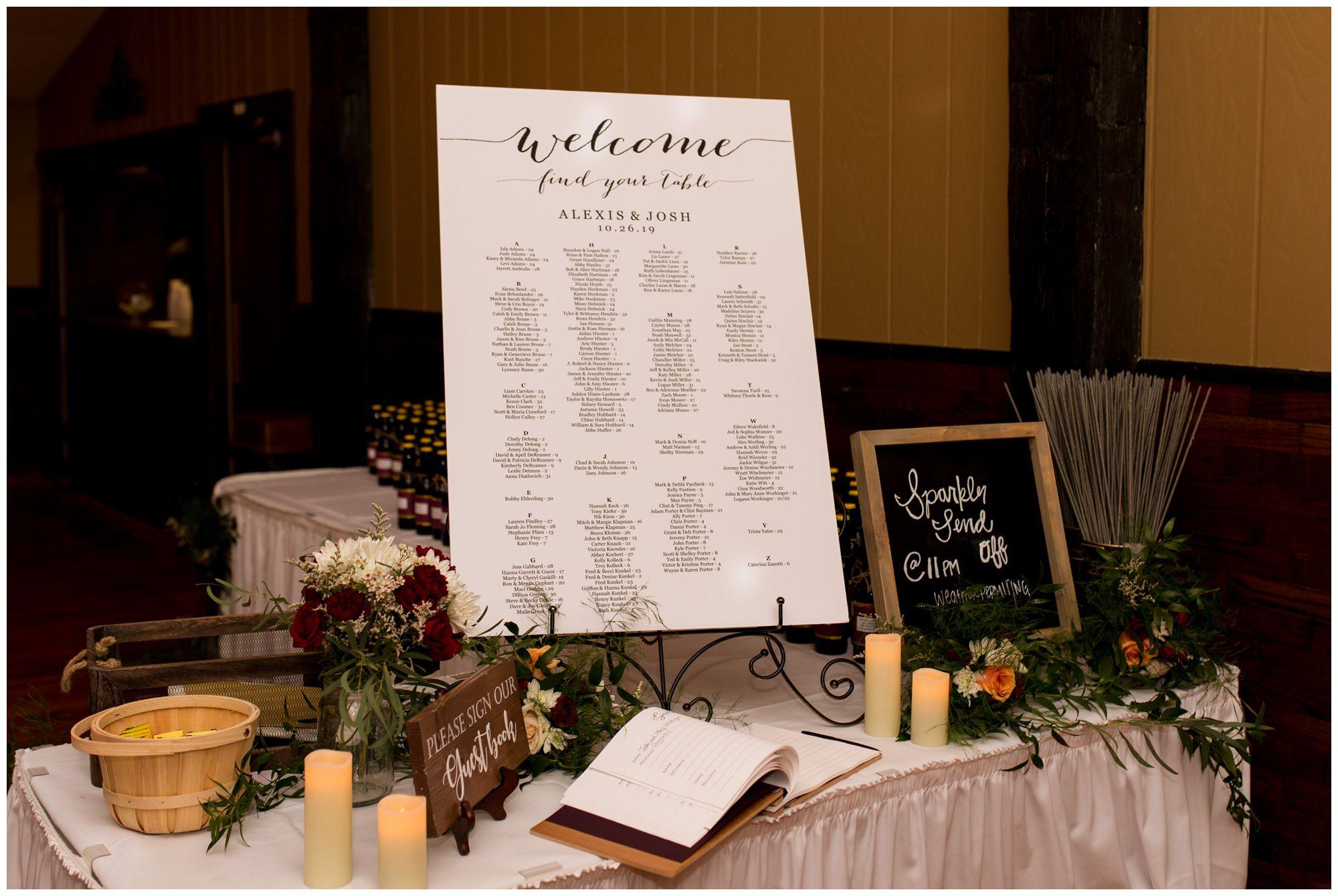 Fort Wayne wedding at Goeglein Homestead seating chart
